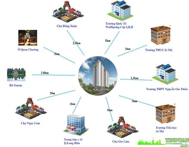 Liên kết vùng chung cư IDB Việt Nam Complex ngõ 298 Ngọc Lâm
