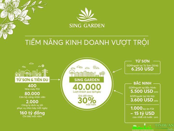Tiềm năng kinh doanh dự án Sing Garden Bắc Ninh