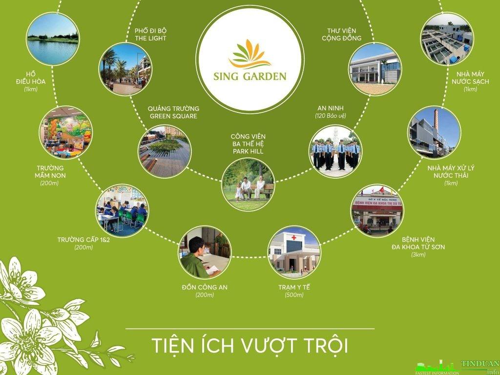 Tiện ích Sing Garden Từ Sơn Bắc Ninh