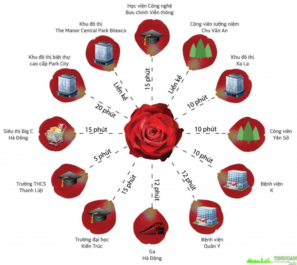 Liên kết vùng The Eden Rose