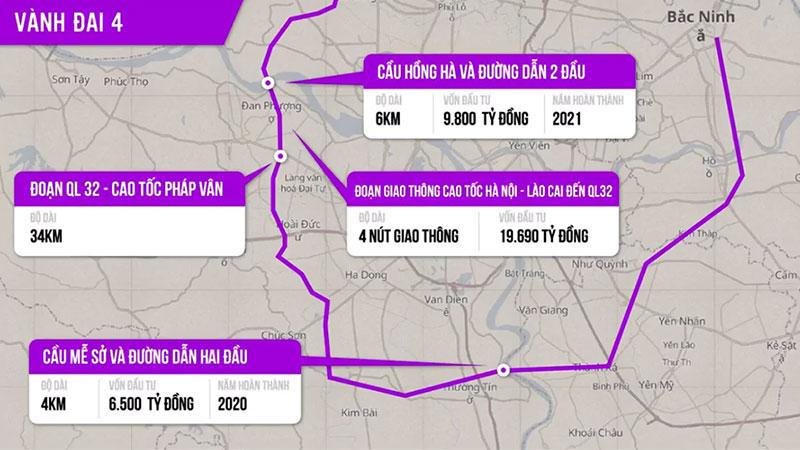 Bản đồ quy hoạch đường Vành đai 4
