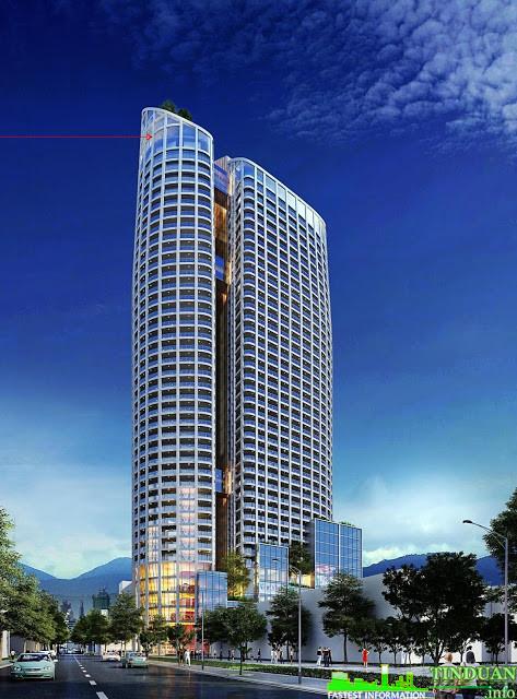 Phối cảnh tổng thể dự án Panorama Condotel Nha Trang